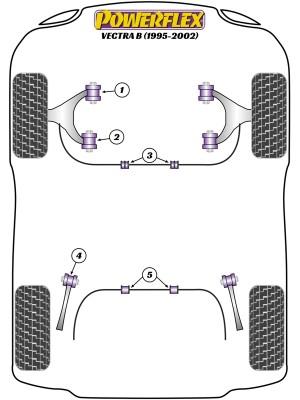 2 x Powerflex PFR66-110 PU Lager Längslenker Hinterachse vorn Opel Vectra B 9-5