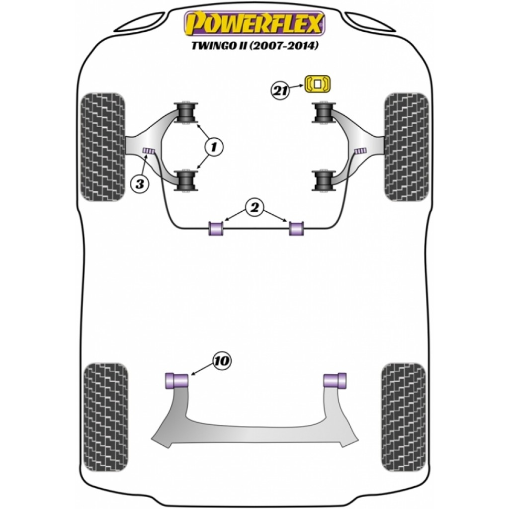 Powerflex Pff60