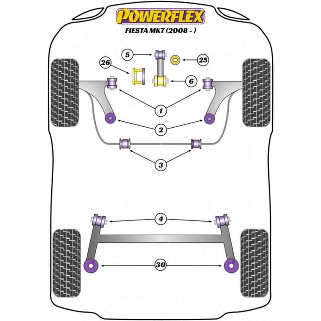 powerflex pff19