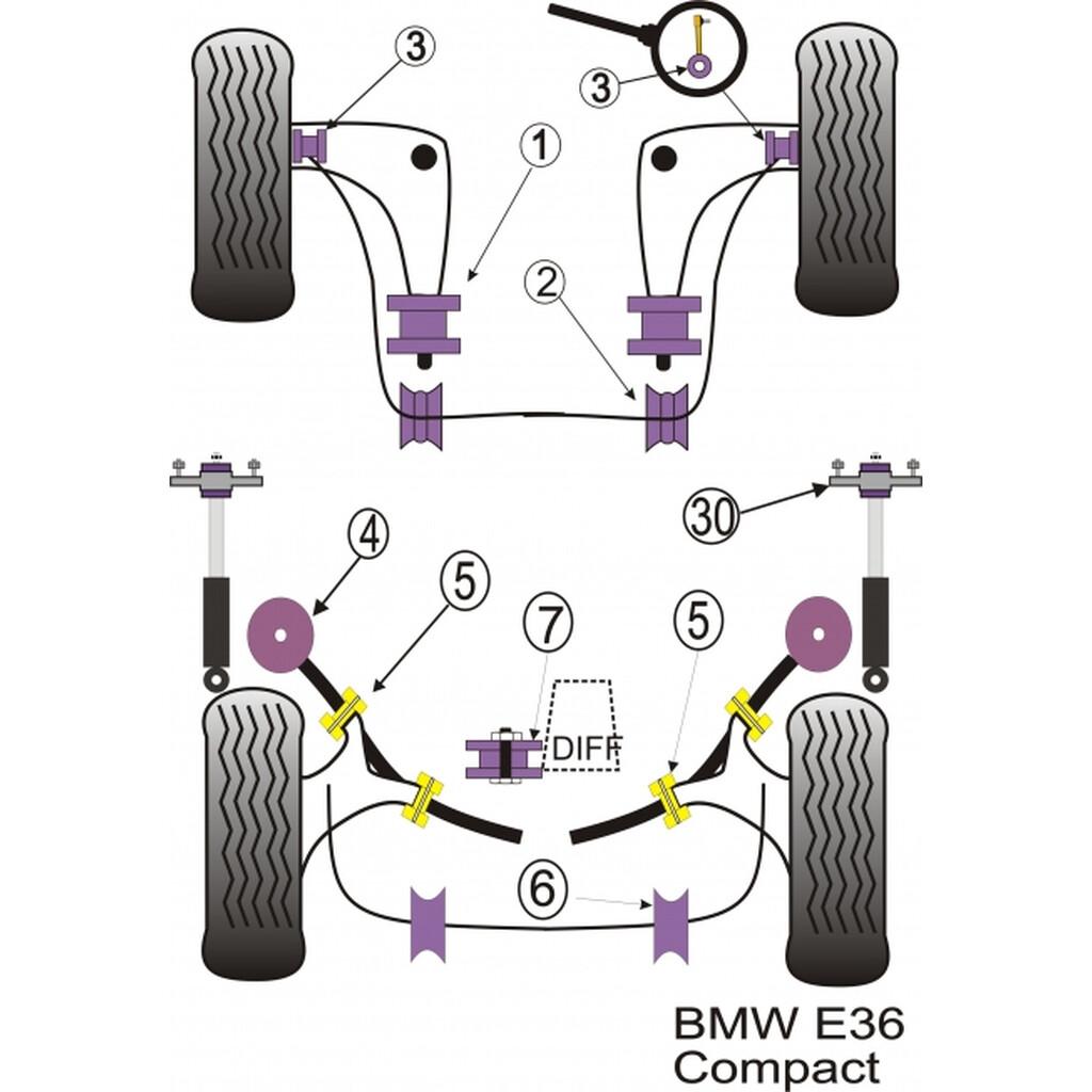 2 X Powerflex Pfr5