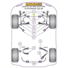 powerflex pff3