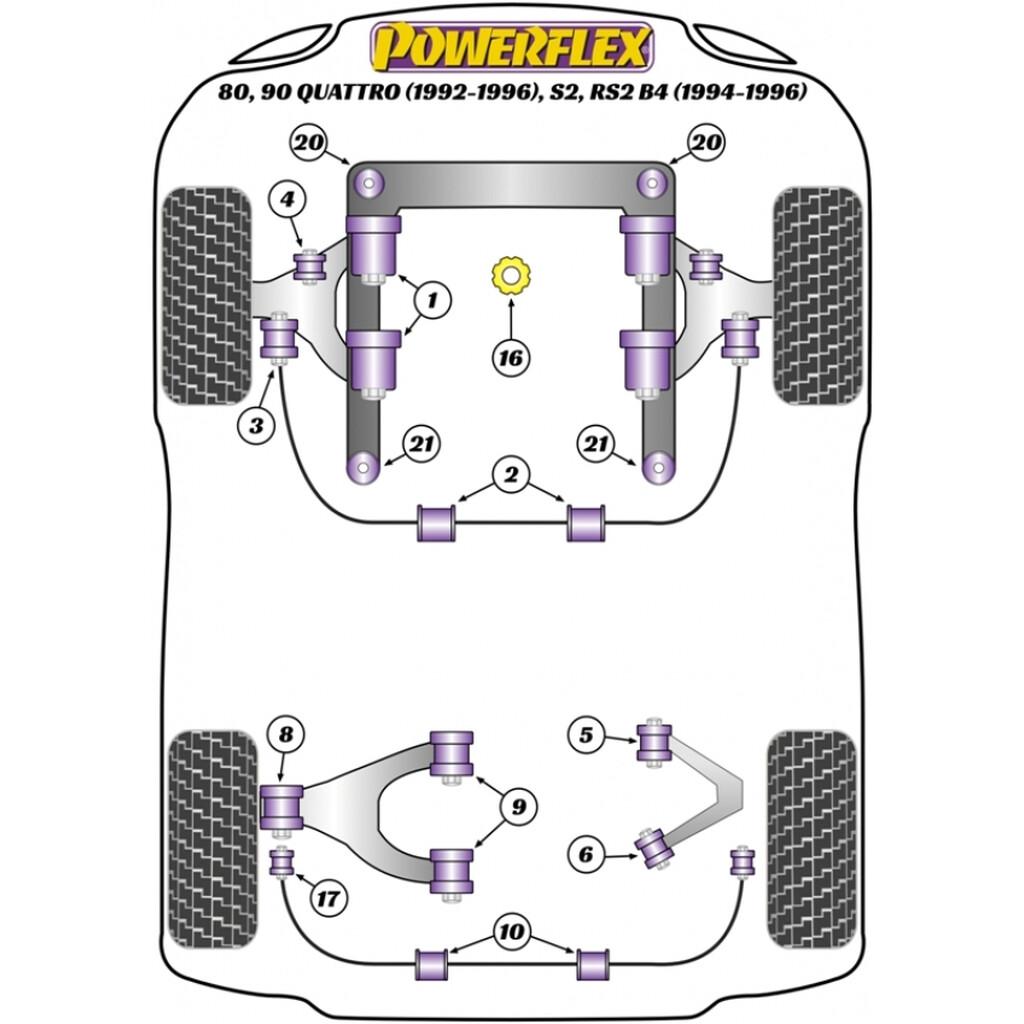 2 X Powerflex Pfr3